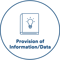 provision of information/data
